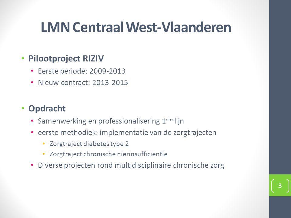 LMN Centraal West-Vlaanderen Pilootproject RIZIV Eerste periode: 2009-2013 Nieuw contract: 2013-2015 Opdracht Samenwerking en professionalisering 1 st