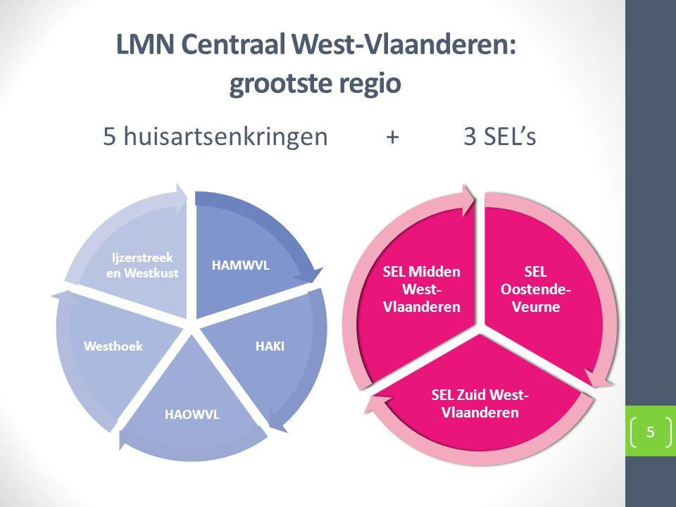 LMN Centraal West-Vlaanderen: grootste regio 5 huisartsenkringen + 3 SEL's HAMWVL HAKI HAOWVL Westhoek Ijzerstreek en Westkust SEL Oostende- Veurne SE