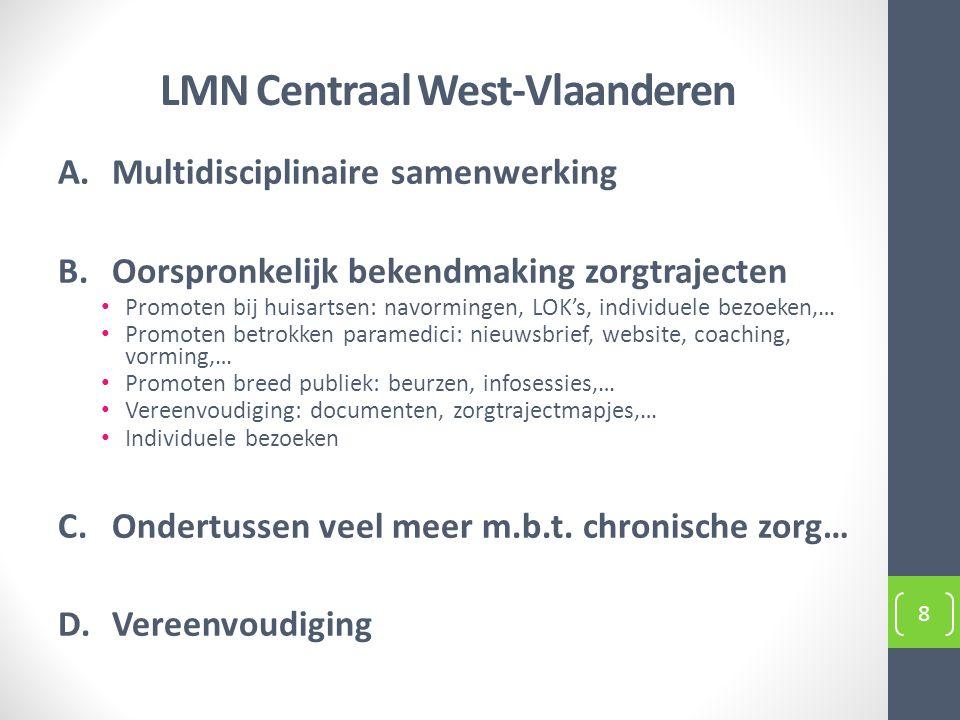 LMN Centraal West-Vlaanderen A.Multidisciplinaire samenwerking B.Oorspronkelijk bekendmaking zorgtrajecten Promoten bij huisartsen: navormingen, LOK's