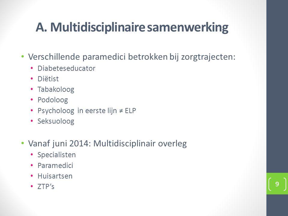 A. Multidisciplinaire samenwerking Verschillende paramedici betrokken bij zorgtrajecten: Diabeteseducator Diëtist Tabakoloog Podoloog Psycholoog in ee