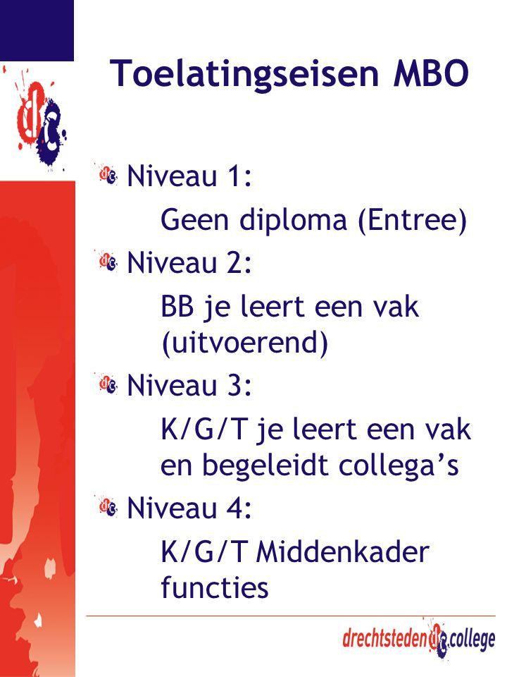 Toelatingseisen MBO Niveau 1: Geen diploma (Entree) Niveau 2: BB je leert een vak (uitvoerend) Niveau 3: K/G/T je leert een vak en begeleidt collega's