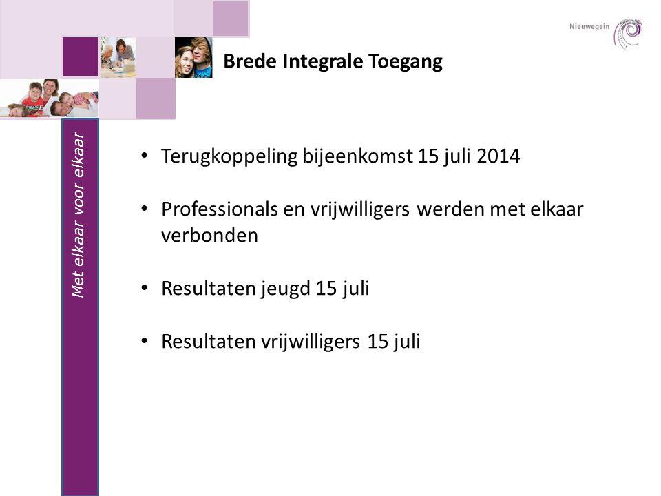 Terugkoppeling bijeenkomst 15 juli 2014 Professionals en vrijwilligers werden met elkaar verbonden Resultaten jeugd 15 juli Resultaten vrijwilligers 1