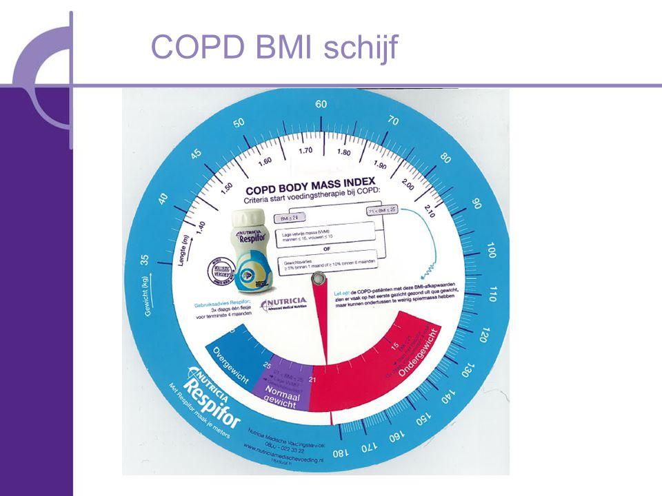COPD BMI schijf