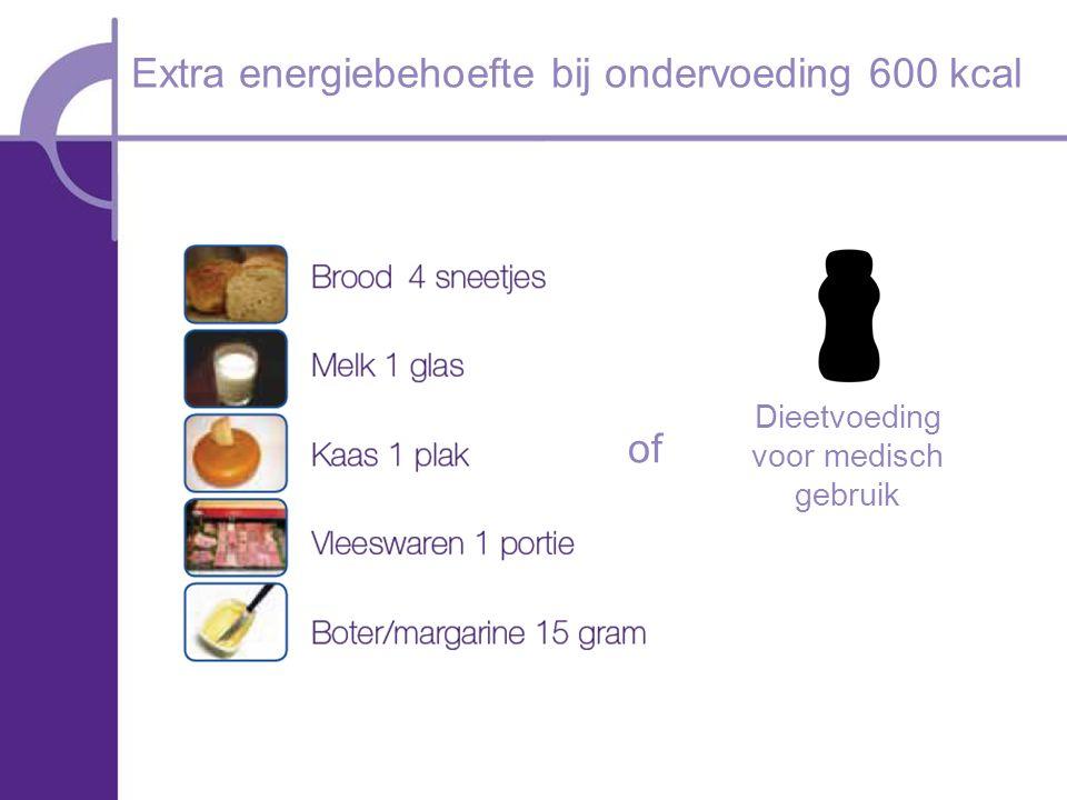 Extra energiebehoefte bij ondervoeding 600 kcal of Dieetvoeding voor medisch gebruik