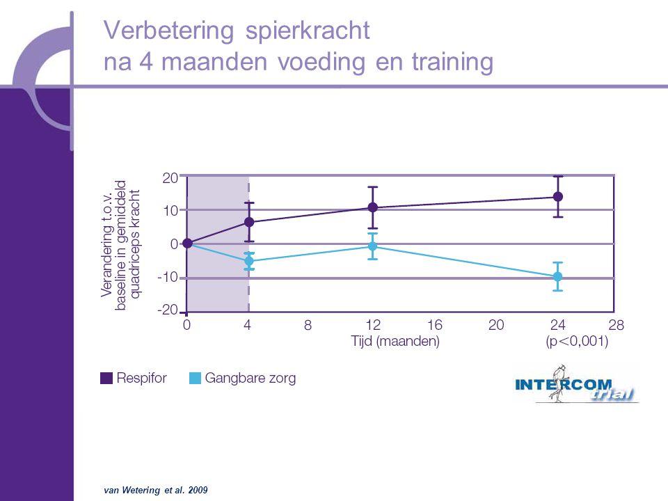 Verbetering spierkracht na 4 maanden voeding en training van Wetering et al.