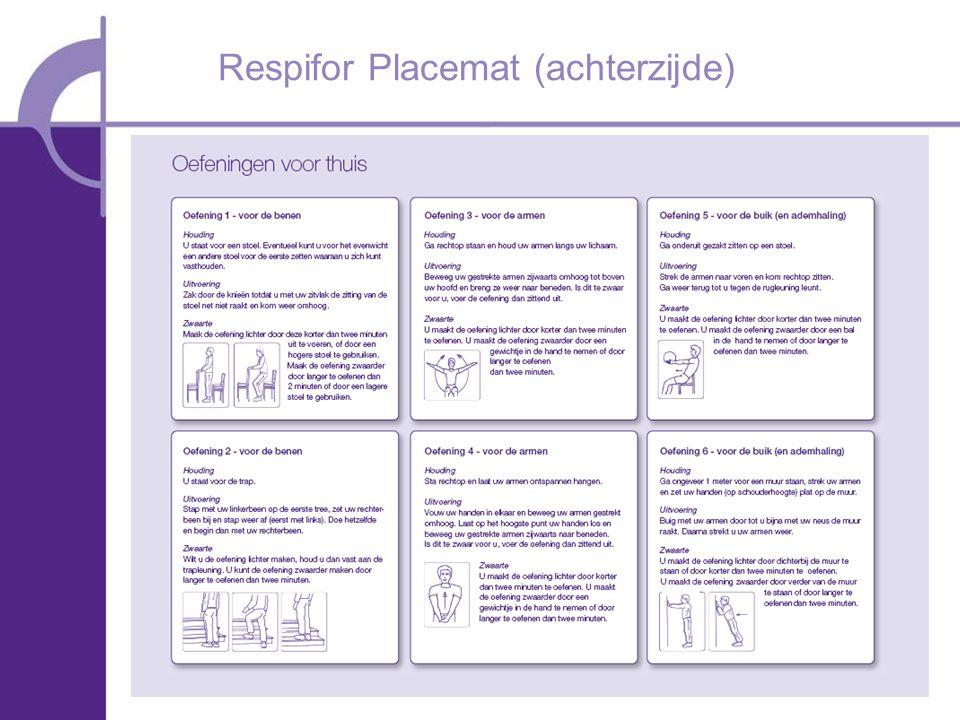Respifor Placemat (achterzijde)