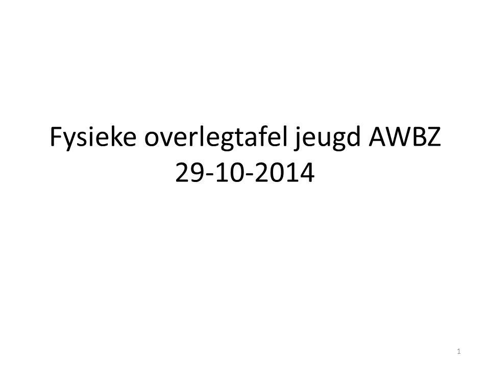Fysieke overlegtafel jeugd AWBZ 29-10-2014 1