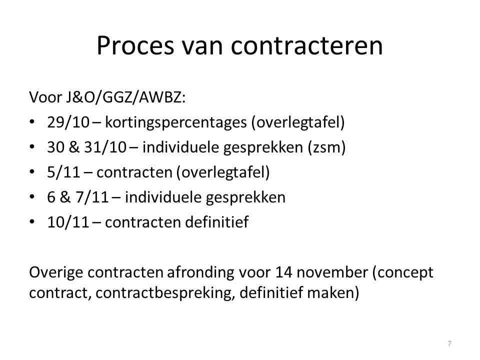 Proces van contracteren Voor J&O/GGZ/AWBZ: 29/10 – kortingspercentages (overlegtafel) 30 & 31/10 – individuele gesprekken (zsm) 5/11 – contracten (overlegtafel) 6 & 7/11 – individuele gesprekken 10/11 – contracten definitief Overige contracten afronding voor 14 november (concept contract, contractbespreking, definitief maken) 7