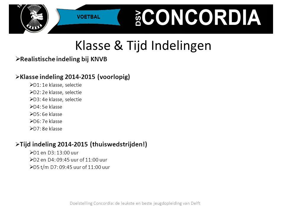 Doelstelling Concordia: de leukste en beste jeugdopleiding van Delft  Realistische indeling bij KNVB  Klasse indeling 2014-2015 (voorlopig)  D1: 1e