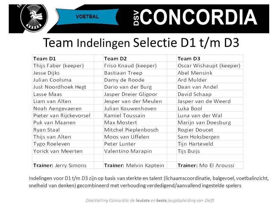 Doelstelling Concordia: de leukste en beste jeugdopleiding van Delft Indelingen voor D1 t/m D3 zijn op basis van sterkte en talent (lichaamscoordinati