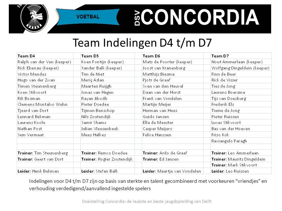 Doelstelling Concordia: de leukste en beste jeugdopleiding van Delft Indelingen voor D4 t/m D7 zijn op basis van sterkte en talent gecombineerd met vo