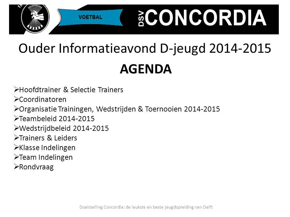 AGENDA  Hoofdtrainer & Selectie Trainers  Coordinatoren  Organisatie Trainingen, Wedstrijden & Toernooien 2014-2015  Teambeleid 2014-2015  Wedstr