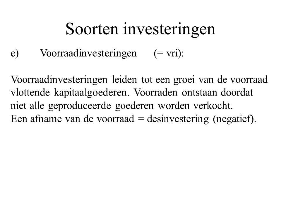 Soorten investeringen e) Voorraadinvesteringen (= vri): Voorraadinvesteringen leiden tot een groei van de voorraad vlottende kapitaalgoederen.