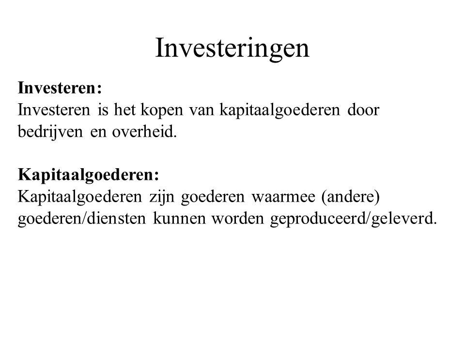 Investeringen Investeren: Investeren is het kopen van kapitaalgoederen door bedrijven en overheid.