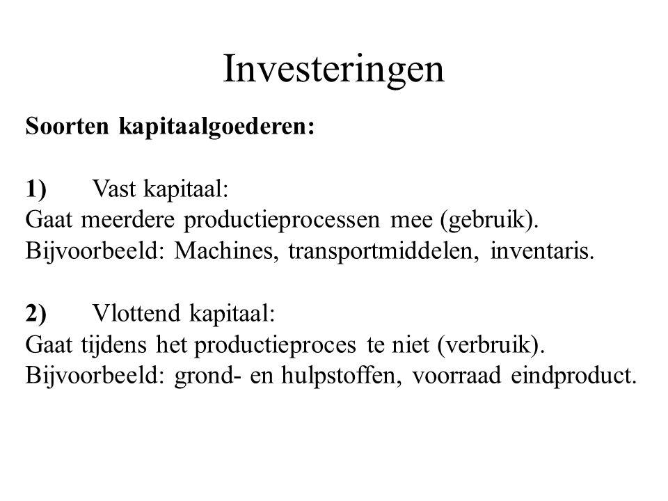 Investeringen Afschrijvingen: Vaste kapitaalgoederen (bijv.