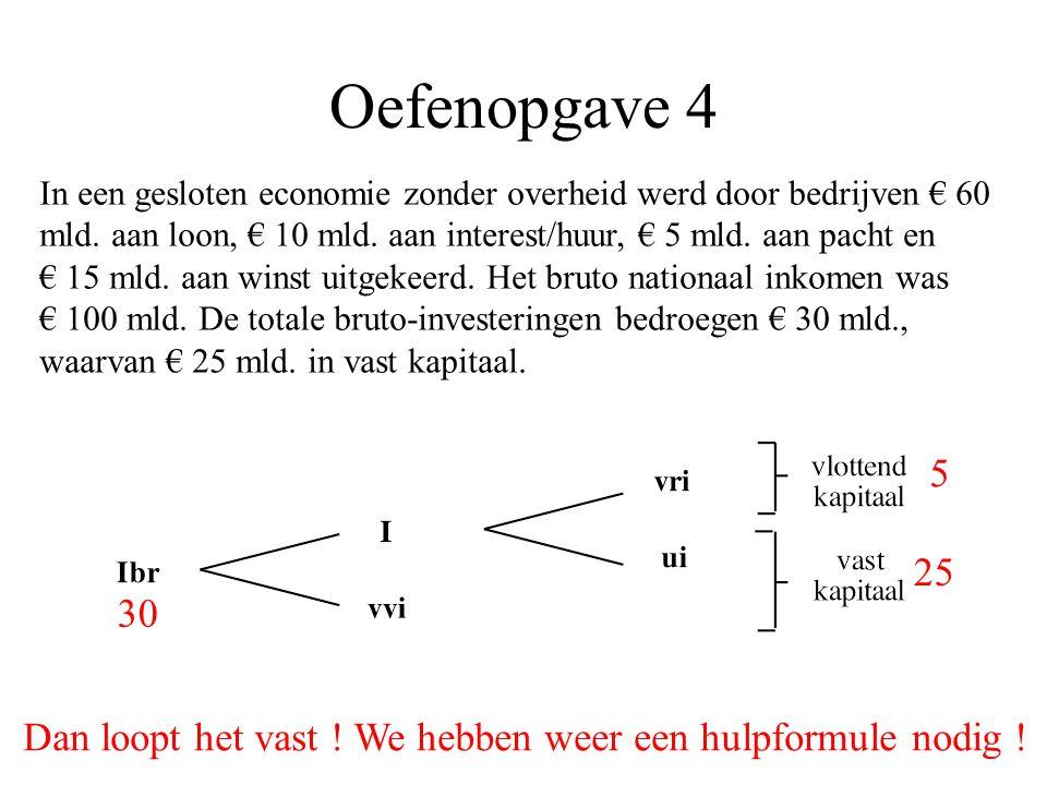 Oefenopgave 4 In een gesloten economie zonder overheid werd door bedrijven € 60 mld.