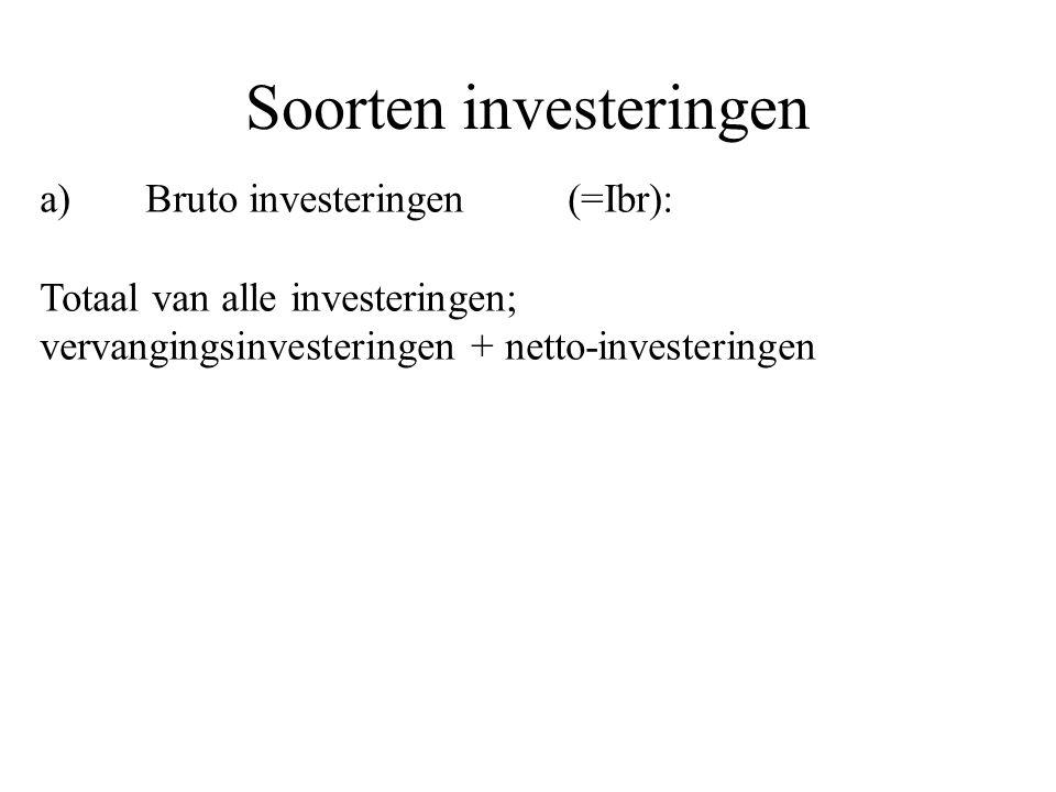 Soorten investeringen a) Bruto investeringen(=Ibr): Totaal van alle investeringen; vervangingsinvesteringen + netto-investeringen