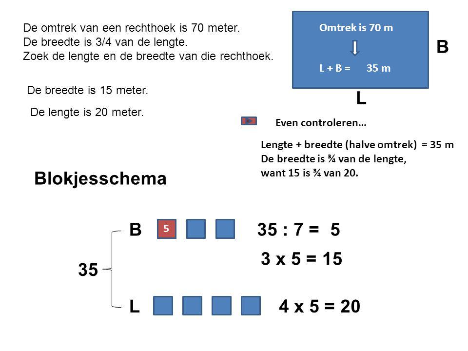 De omtrek van een rechthoek is 70 meter.De breedte is 3/4 van de lengte.