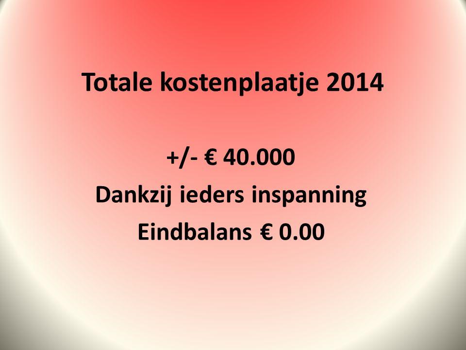 Totale kostenplaatje 2014 +/- € 40.000 Dankzij ieders inspanning Eindbalans € 0.00