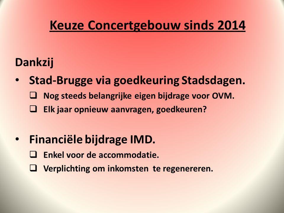 Dankzij Stad-Brugge via goedkeuring Stadsdagen. Nog steeds belangrijke eigen bijdrage voor OVM.