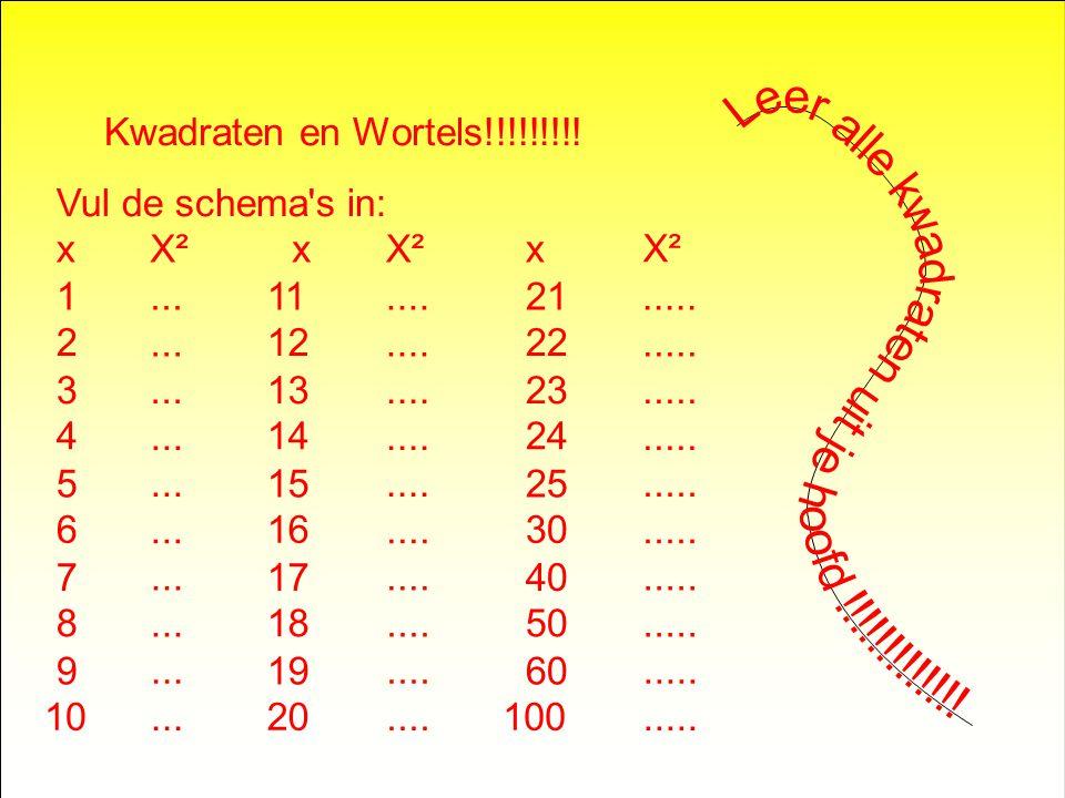 Vul onderstaande kolommen in: X²%x² x 4 9 16 25 49 81 625 256 100 % % % % % % % % %...
