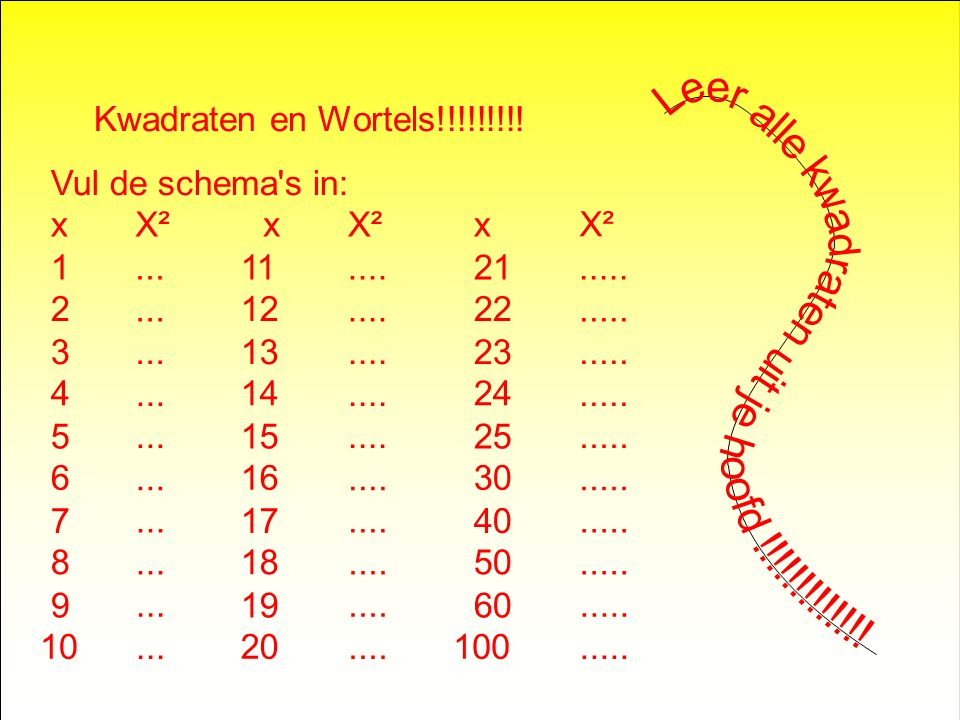 Bereken de Zijde van alle vierkanten. 100 121 81 64 16 49 4 3625 9 1 3726154 101189 Dit heet: W O R T E L T R E K K E N.