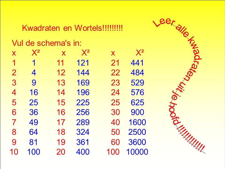 Kwadraten en Wortels!!!!!!!!! Vul de schema's in: xX² 1 2 3 4 5 6 7 8 9 10... xX² 11 12 13 14 15 16 17 18 19 20.... x X² 21 22 23 24 25 30 40 50 60 10