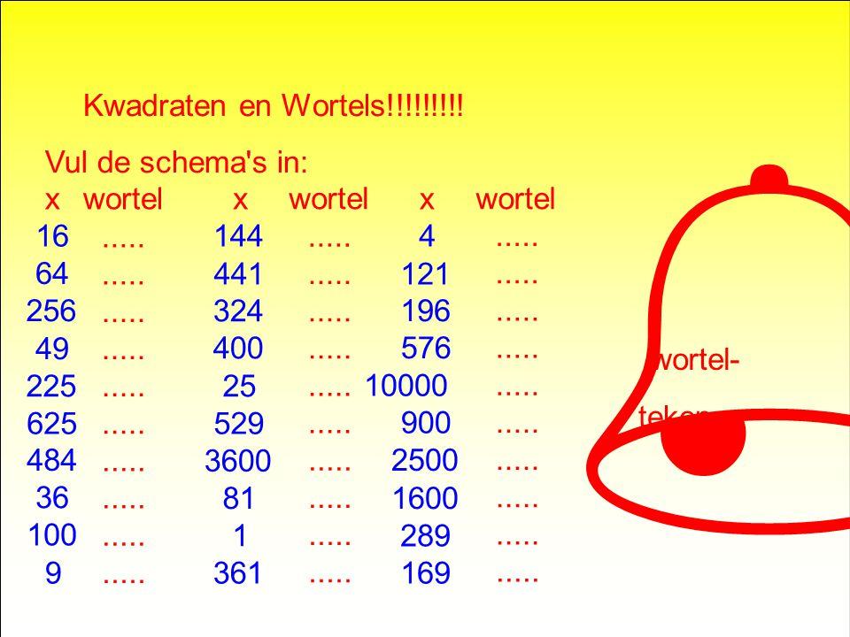 Kwadraten en Wortels!!!!!!!!! Vul de schema's in: xX² 1 2 3 4 5 6 7 8 9 10 xX² 11 12 13 14 15 16 17 18 19 20 x X² 21 22 23 24 25 30 40 50 60 100 L e e