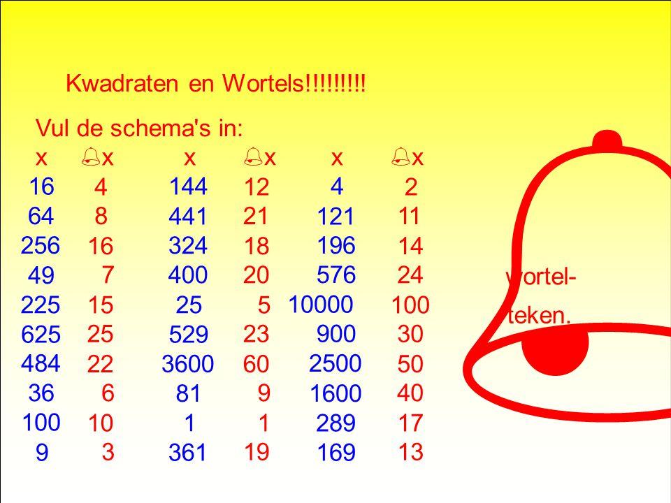 Kwadraten en Wortels!!!!!!!!! Vul de schema's in: xxx 1 4 9 16 25 36 49 64 81 100 121 144 169 196 225 256 289 324 361 400 441 484 529 576 625 900 1600