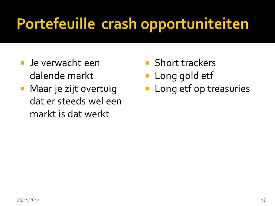  Je verwacht een dalende markt  Maar je zijt overtuig dat er steeds wel een markt is dat werkt  Short trackers  Long gold etf  Long etf op treasu