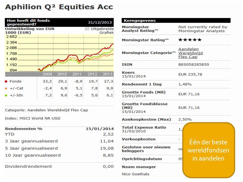 23/11/201435 Één der beste wereldfondsen in aandelen
