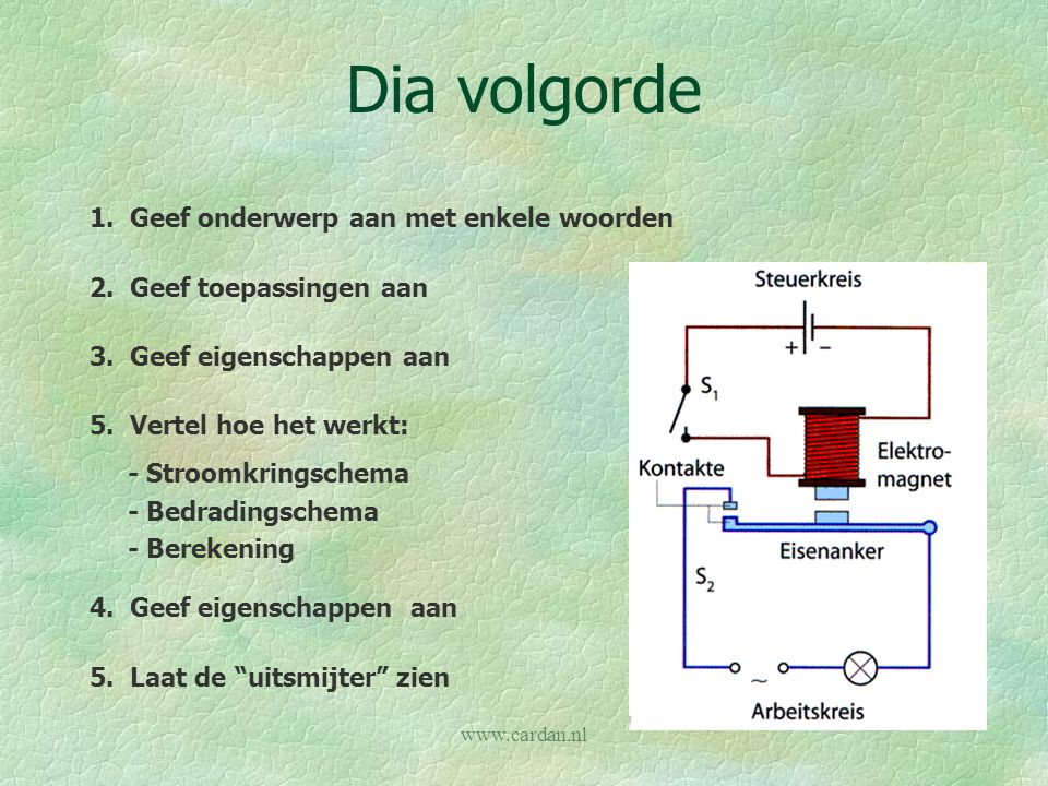 www.cardan.nl Dia volgorde 1. Geef onderwerp aan met enkele woorden 2. Geef toepassingen aan 3. Geef eigenschappen aan 5. Vertel hoe het werkt: - Stro