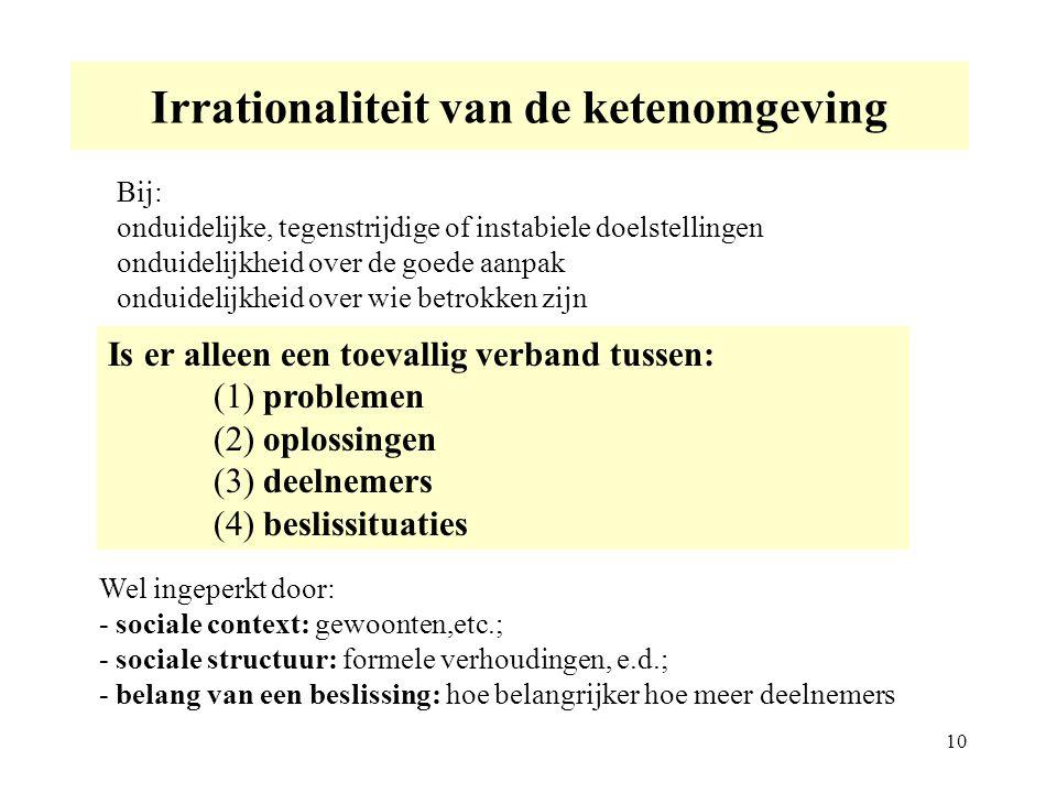 Irrationaliteit van de ketenomgeving Bij: onduidelijke, tegenstrijdige of instabiele doelstellingen onduidelijkheid over de goede aanpak onduidelijkhe