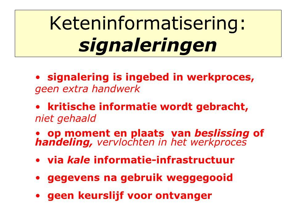 Keteninformatisering: signaleringen signalering is ingebed in werkproces, geen extra handwerk kritische informatie wordt gebracht, niet gehaald op mom