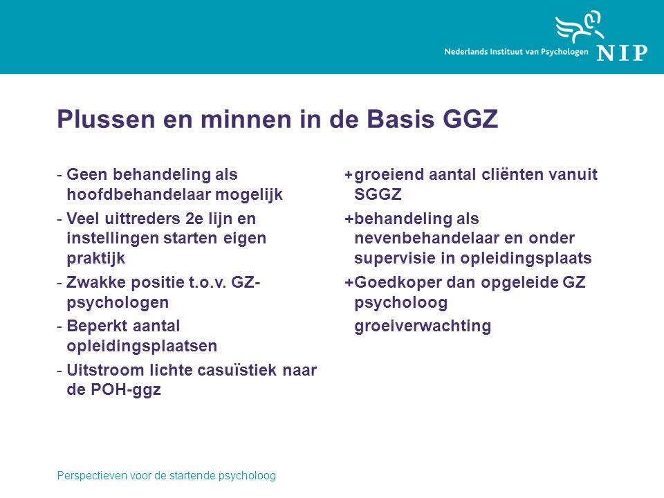 Plussen en minnen in de Basis GGZ -Geen behandeling als hoofdbehandelaar mogelijk -Veel uittreders 2e lijn en instellingen starten eigen praktijk -Zwakke positie t.o.v.