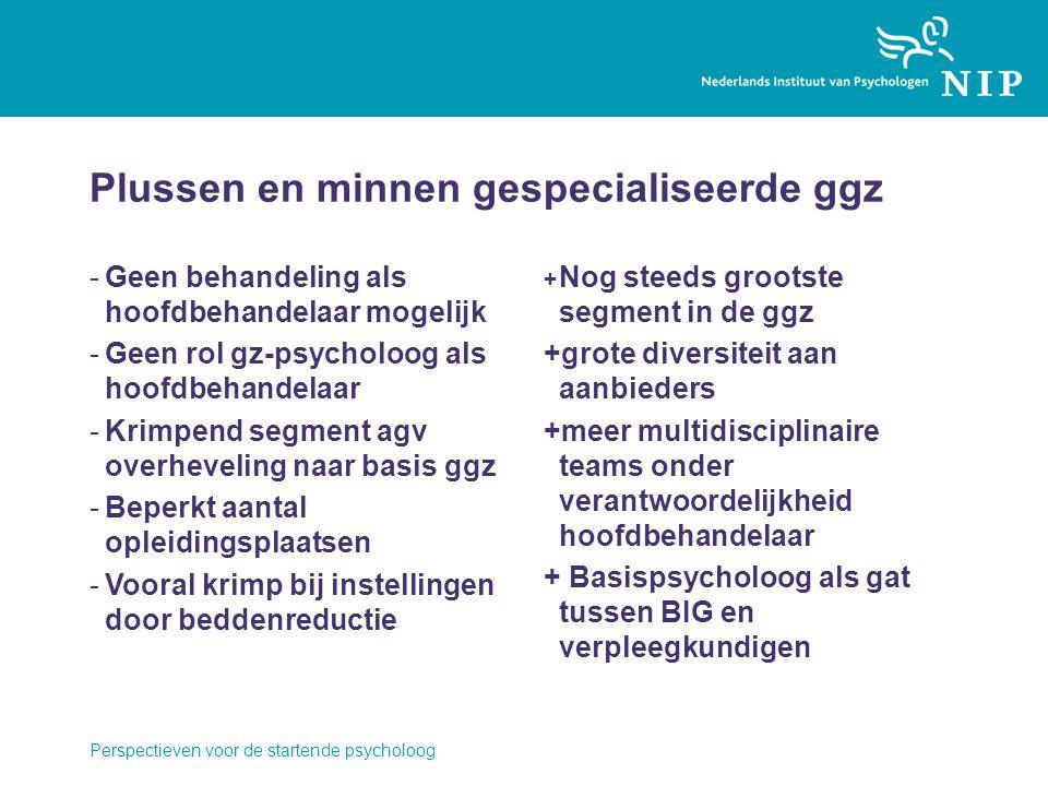 Plussen en minnen gespecialiseerde ggz -Geen behandeling als hoofdbehandelaar mogelijk -Geen rol gz-psycholoog als hoofdbehandelaar -Krimpend segment