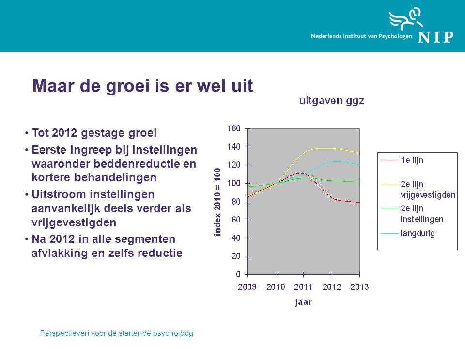 Maar de groei is er wel uit Tot 2012 gestage groei Eerste ingreep bij instellingen waaronder beddenreductie en kortere behandelingen Uitstroom instell