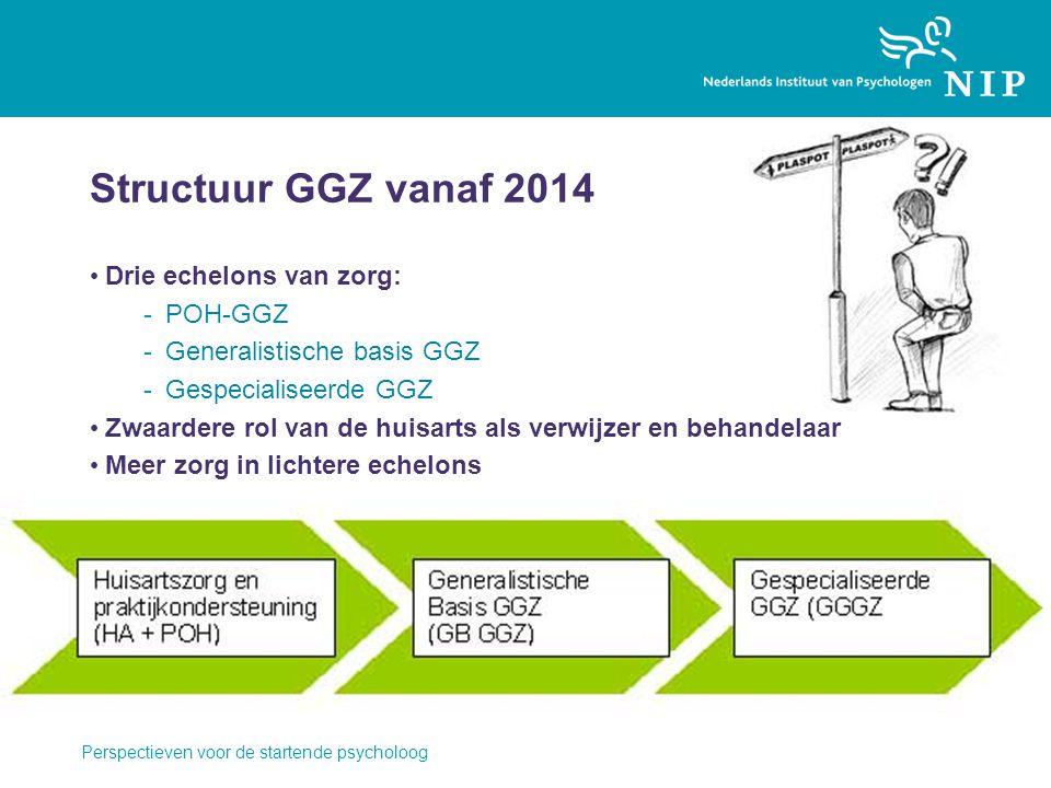 Structuur GGZ vanaf 2014 Drie echelons van zorg: -POH-GGZ -Generalistische basis GGZ -Gespecialiseerde GGZ Zwaardere rol van de huisarts als verwijzer en behandelaar Meer zorg in lichtere echelons Perspectieven voor de startende psycholoog