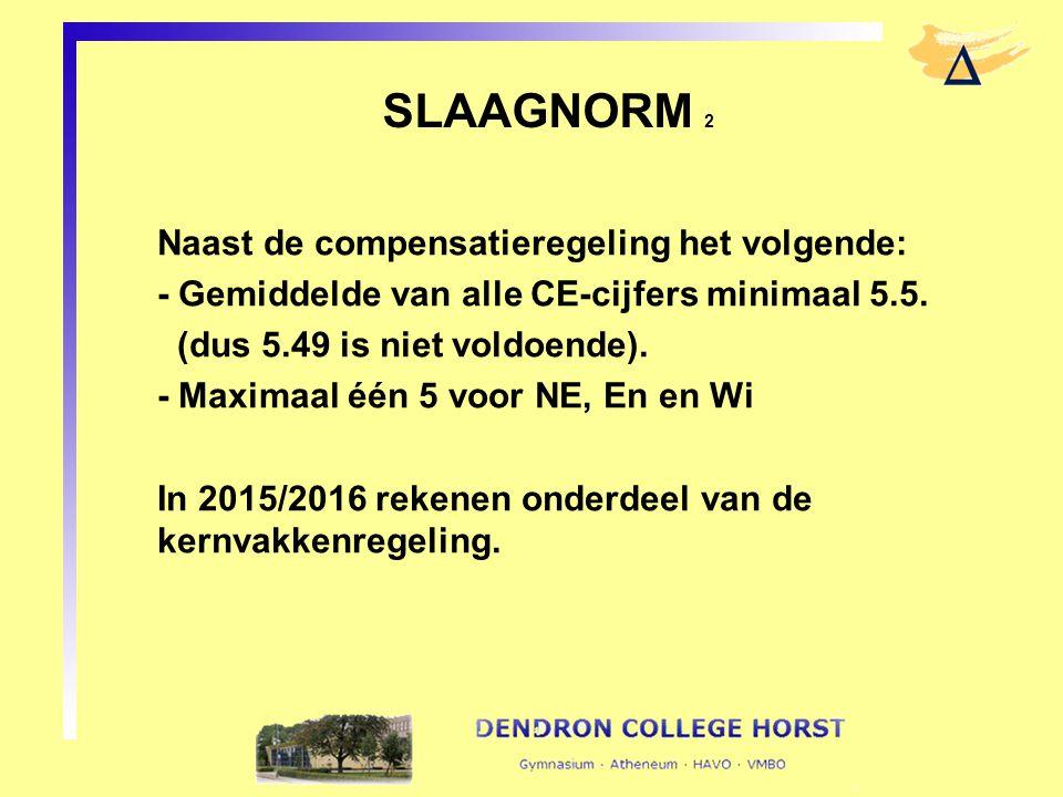SLAAGNORM 2 Naast de compensatieregeling het volgende: - Gemiddelde van alle CE-cijfers minimaal 5.5. (dus 5.49 is niet voldoende). - Maximaal één 5 v