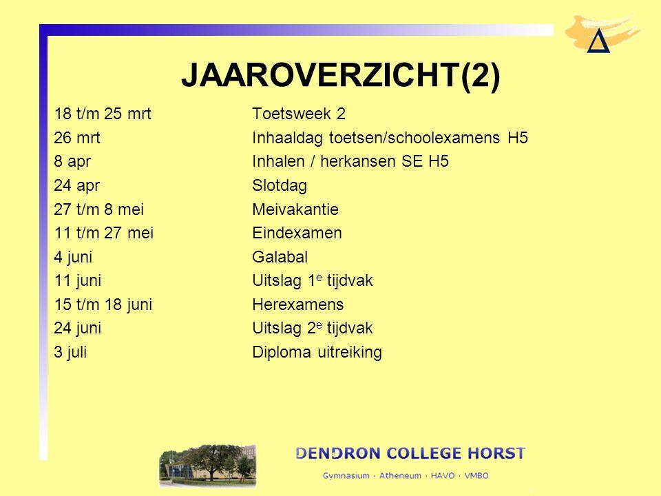 JAAROVERZICHT(2) 18 t/m 25 mrtToetsweek 2 26 mrtInhaaldag toetsen/schoolexamens H5 8 aprInhalen / herkansen SE H5 24 aprSlotdag 27 t/m 8 meiMeivakanti