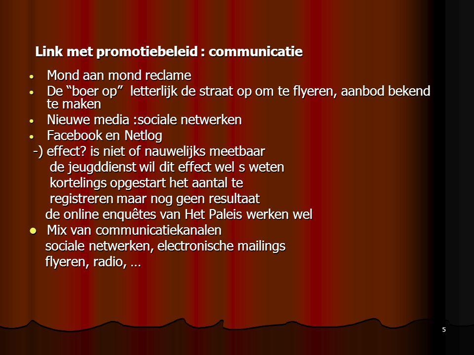 5 Link met promotiebeleid : communicatie Mond aan mond reclame De boer op letterlijk de straat op om te flyeren, aanbod bekend te maken Nieuwe media :sociale netwerken Facebook en Netlog -) effect.
