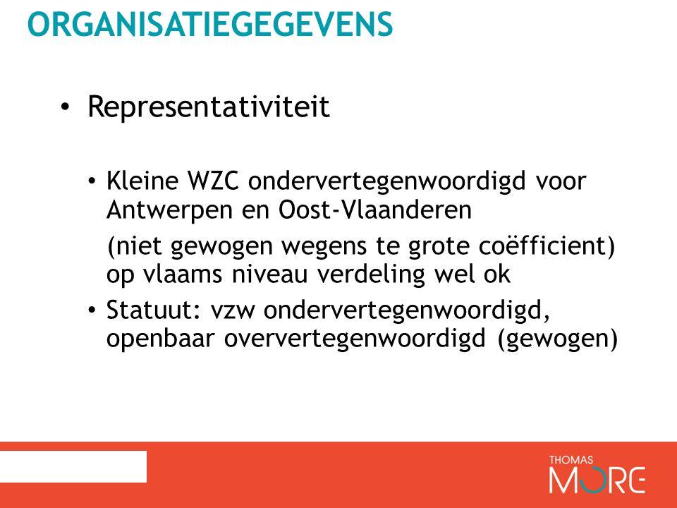 ORGANISATIEGEGEVENS Representativiteit Kleine WZC ondervertegenwoordigd voor Antwerpen en Oost-Vlaanderen (niet gewogen wegens te grote coëfficient) op vlaams niveau verdeling wel ok Statuut: vzw ondervertegenwoordigd, openbaar oververtegenwoordigd (gewogen)