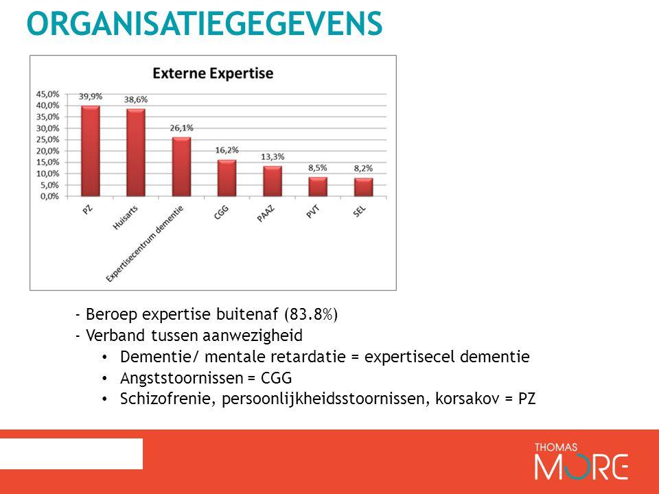 ORGANISATIEGEGEVENS - Beroep expertise buitenaf (83.8%) - Verband tussen aanwezigheid Dementie/ mentale retardatie = expertisecel dementie Angststoornissen = CGG Schizofrenie, persoonlijkheidsstoornissen, korsakov = PZ