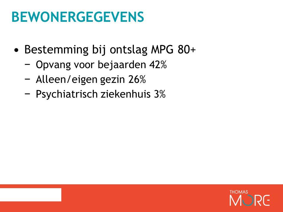 BEWONERGEGEVENS Bestemming bij ontslag MPG 80+ − Opvang voor bejaarden 42% − Alleen/eigen gezin 26% − Psychiatrisch ziekenhuis 3%