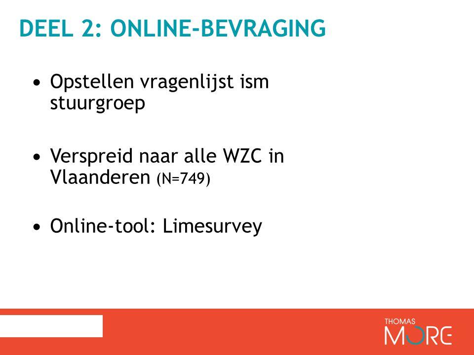 DEEL 2: ONLINE-BEVRAGING Opstellen vragenlijst ism stuurgroep Verspreid naar alle WZC in Vlaanderen (N=749) Online-tool: Limesurvey