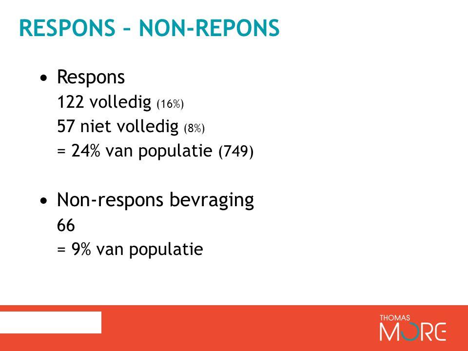 RESPONS – NON-REPONS Respons 122 volledig (16%) 57 niet volledig (8%) = 24% van populatie (749) Non-respons bevraging 66 = 9% van populatie