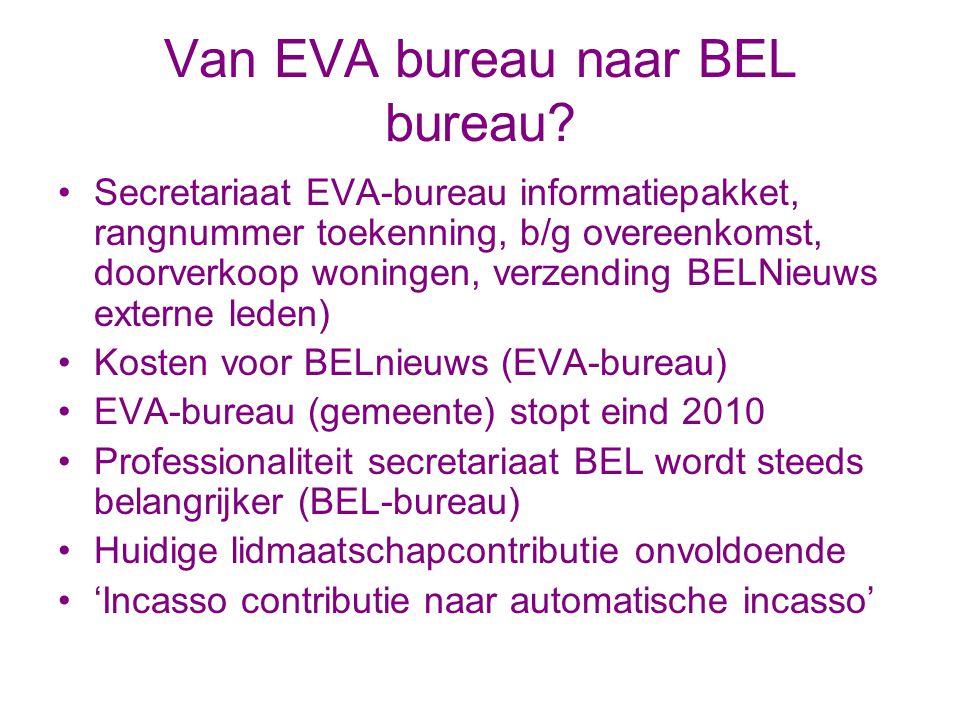 Van EVA bureau naar BEL bureau.