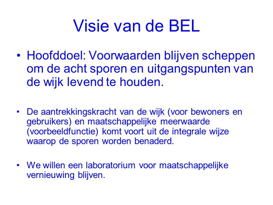 Visie van de BEL Hoofddoel: Voorwaarden blijven scheppen om de acht sporen en uitgangspunten van de wijk levend te houden.