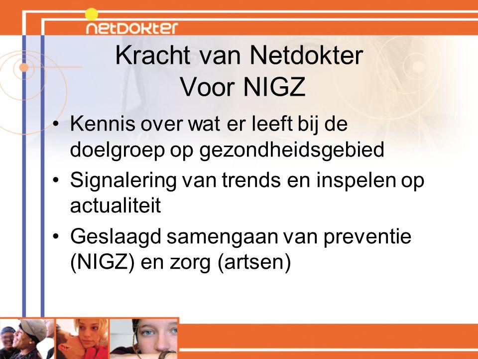Kracht van Netdokter Voor NIGZ Kennis over wat er leeft bij de doelgroep op gezondheidsgebied Signalering van trends en inspelen op actualiteit Geslaa