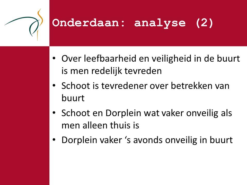 Over leefbaarheid en veiligheid in de buurt is men redelijk tevreden Schoot is tevredener over betrekken van buurt Schoot en Dorplein wat vaker onveilig als men alleen thuis is Dorplein vaker 's avonds onveilig in buurt Onderdaan: analyse (2)